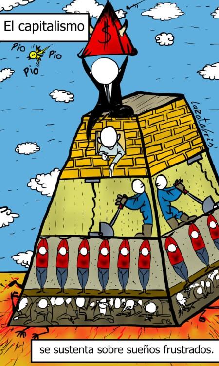 Timo piramidal